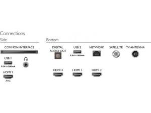 Телевізор Philips 55PUS7956/12 nalichie